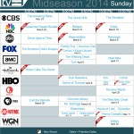 TV Equals Midseason 2014 Sunday