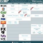 TV Equals Midseason 2014 Wednesday