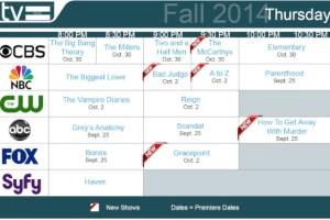 TV Schedules Fall 2014 Thursday