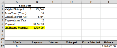 Loan Amortization with Extra Principal Payments Using Microsoft Excel | TVMCalcs.com