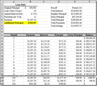 Excel Loan Amortization Schedule Download - excel loan amortization schedule download microsoft ...