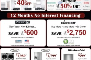 8 reasons to shop this month for appliances and plumbing fixtures