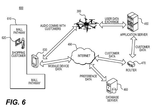 Drones Navigate RFID Highway