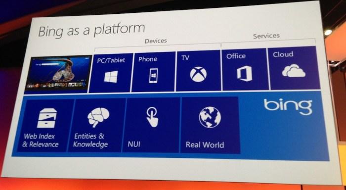 Bing como plataforma