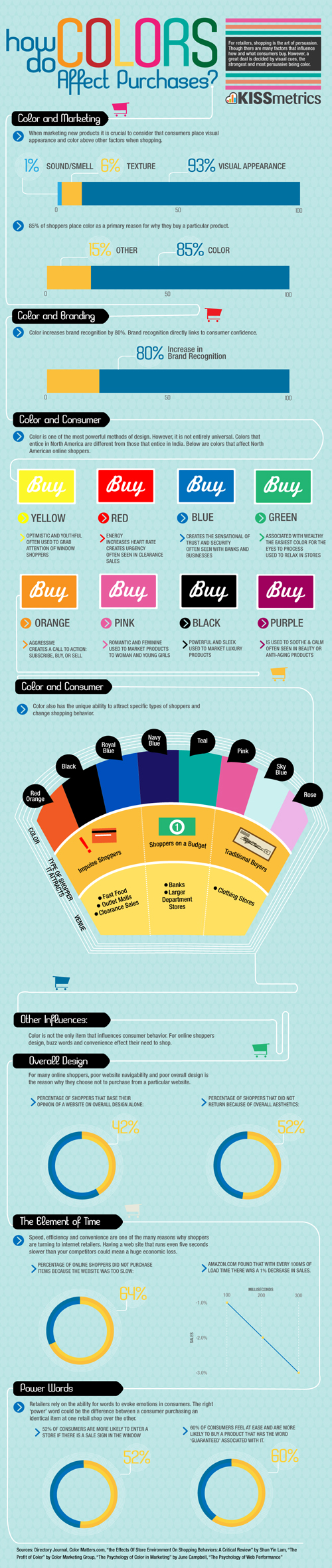 cool-graphic-design-infographics-08