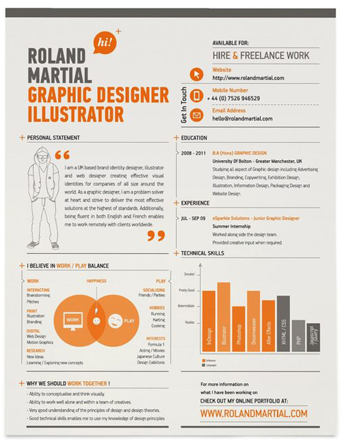 great resume designs that catch attention and got people