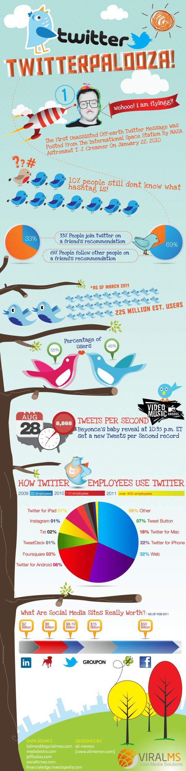 infographic-on-social-media-19