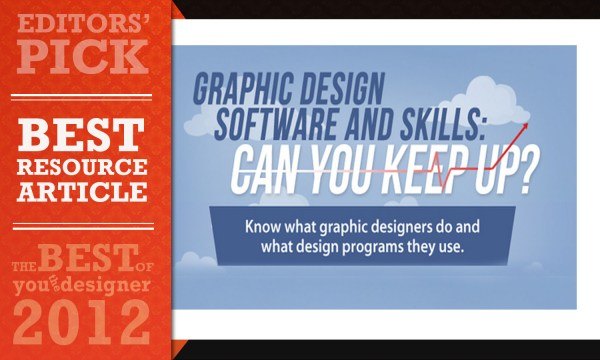 "Best Resource Article - ""Infographic: Graphic Design Software & Skills"""