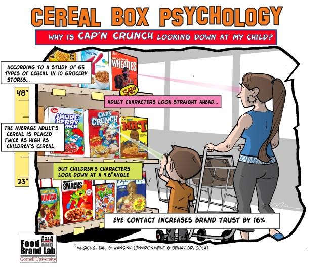 Cereal Box Design Psychology