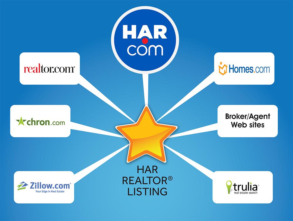 HAR_data_distr._2015pdf