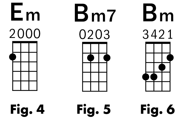 Baritone Ukulele Basics: Expand Your Sound