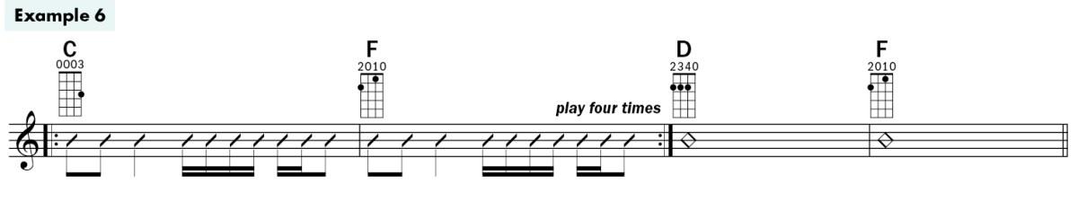 Amazing Guitar Chords To Country Roads Photo - Beginner Guitar Piano ...