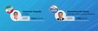 elezioni-2020_Lacco-Ameno_elezioni-sindaco-2020-9