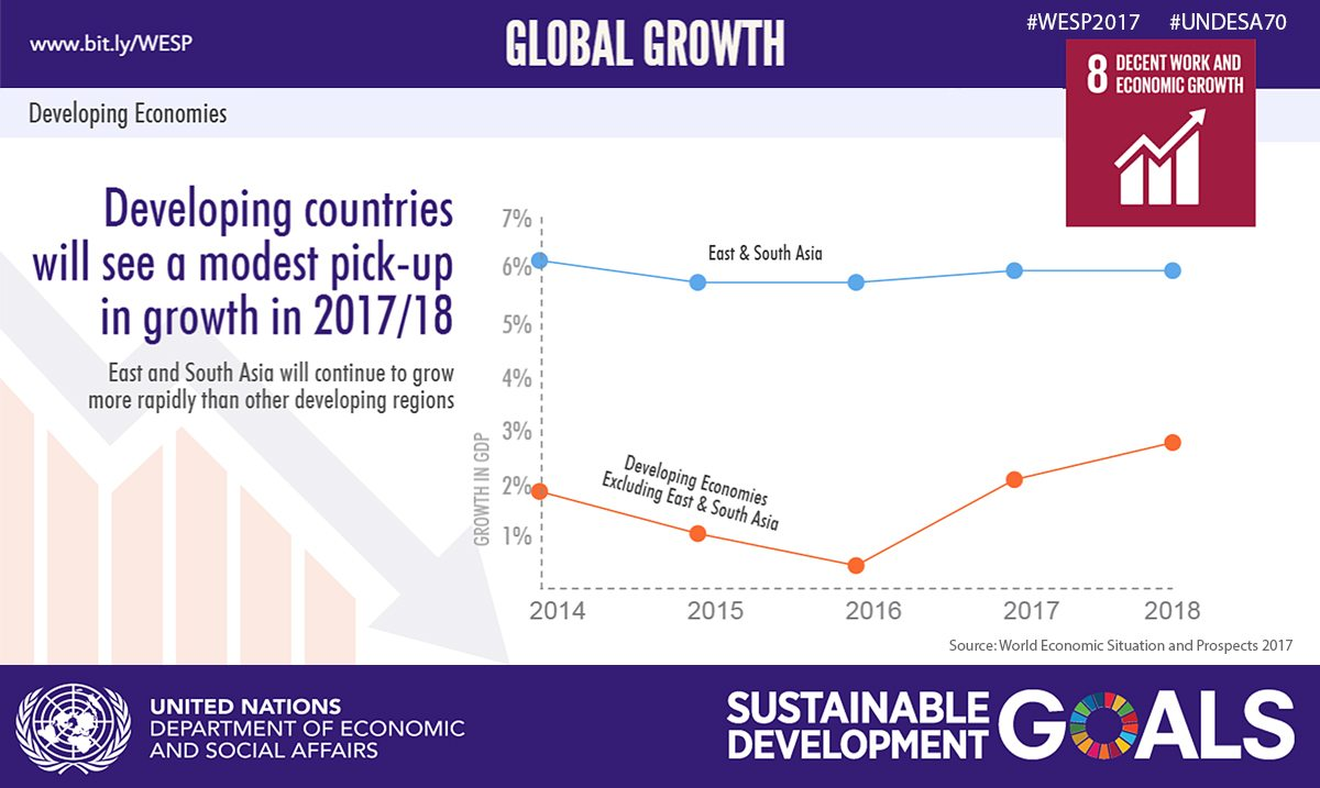 Infographic: WESP data