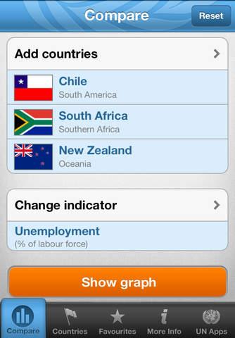 UN Country Stats Screenshot