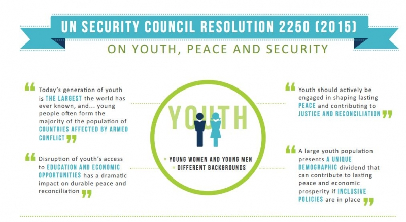 essay on role of youth in peacebuilding Youth agency and peacebuilding synthesis executive summary4 the report discusses the voices of youth respondents, including how youth see peace, (formal) education and their most pressing challenges in relation to gendered.