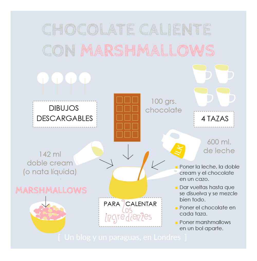 chocolate caliente con marshmallows Dibujo receta