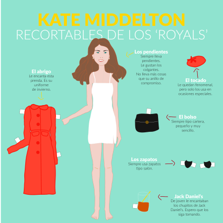 Kate Middleton, de clase media a duquesa
