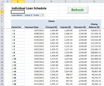 Lease Amortization Schedule: Equipment Payment Excel Calculator | Uncle Finance