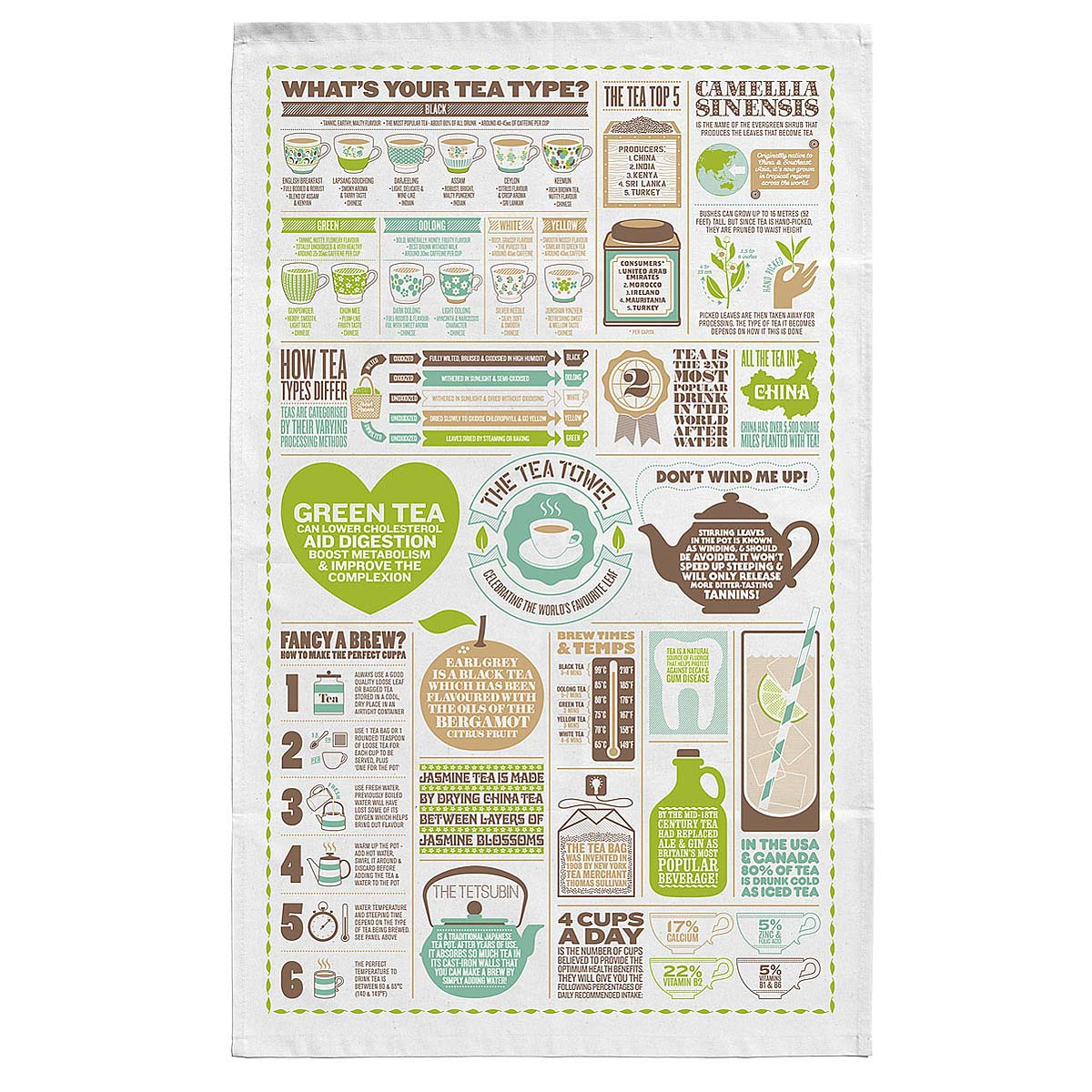 Mind Tea Towel Thumbnail Tea Towel Expert Uncommongoods What Is A Tea Towel Used What Is A Tea Towel Fabric photos What Is A Tea Towel