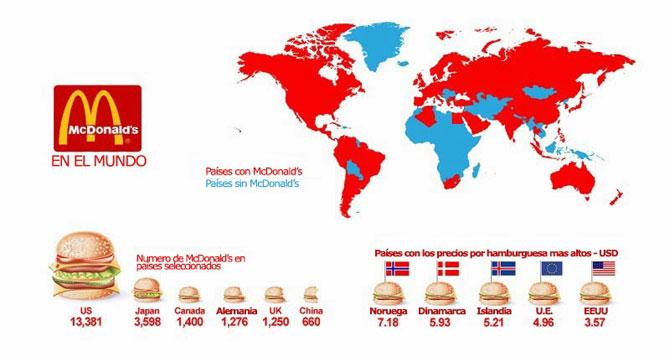 Presencia de McDonald's en el mundo