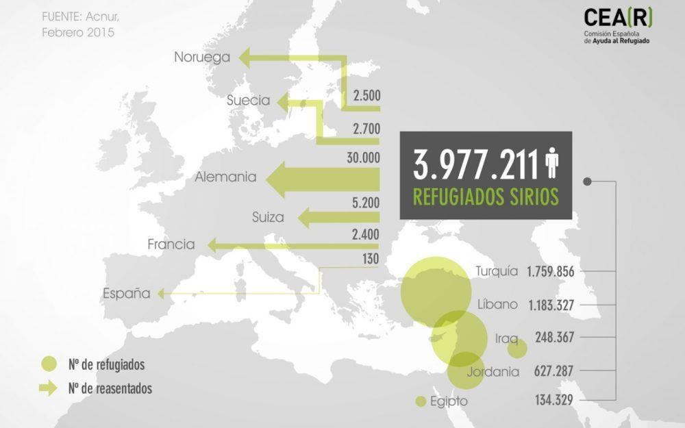 Reasentamiento y admisión humanitaria de refugiados sirios en Europa, febrero 2015. Fuente: CEAR.