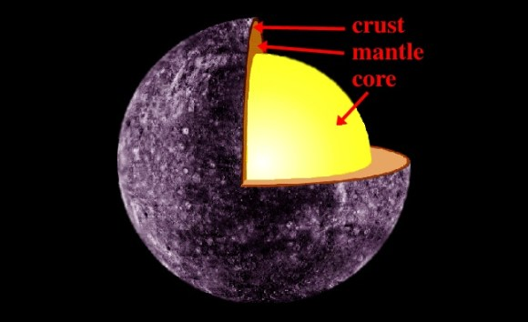 [Image: mercuryinterior.jpg?resize=580%2C354]