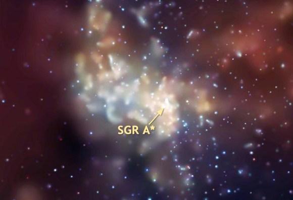 Sagittarius A*. Image credit: Chandra
