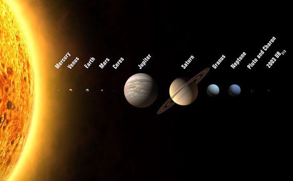 Diagram of the Solar System. Image credit: NASA