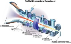 The Vasimir experiment (Ad Astra Rocket Corporation)