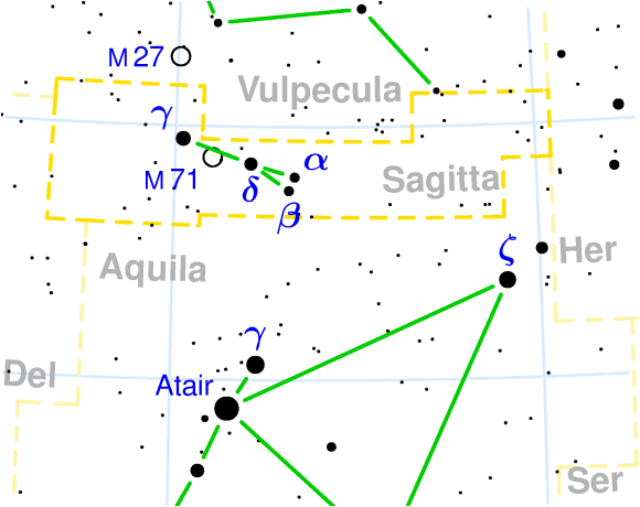 Chart showing the M71 Globular Cluster. Credit: astronomycentral.co.uk