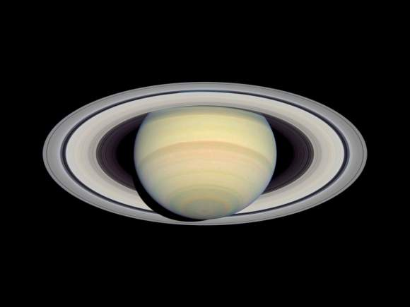 How Big is Saturn?