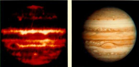 How Hot is Jupiter