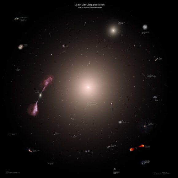 Galaxy sizes including IC 1101, the largest-known galaxy. Click for a zoomable version. (Credit: Rhys Taylor)