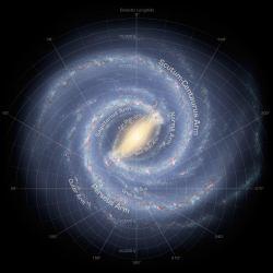 Milky Way. Image credit: NASA