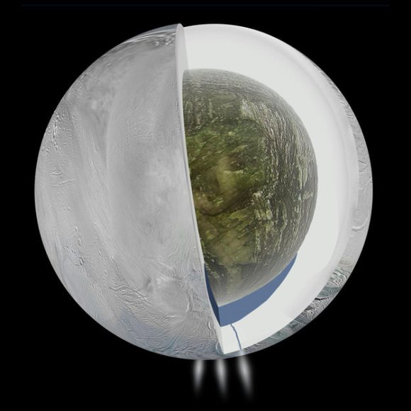 Artist's impression of the possible interior of Enceladus based on Cassini's gravity investigation. The data suggest an ice outer shell and a low-density, rocky core with a regional water ocean sandwiched between at high southern latitudes. Cassini images were used to depict the surface geology in this artwork. The mission discovered plumes of ice and water vapour jetting from fractures – nicknamed 'tiger stripes' – at the moon's south pole in 2005. Credit: NASA/JPL-Caltech.