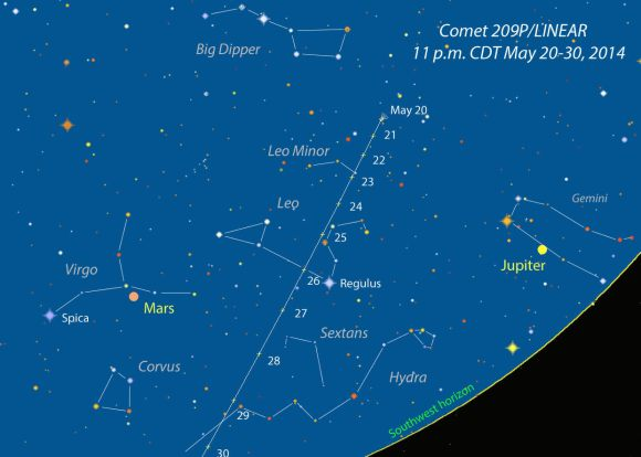 As it approaches Earth in the coming nights, comet 209P/LINEAR will appear to move quickly across the sky, traveling from Leo Minor to southern Hydra in little over a week. All maps created with Chris Marriott's SkyMap software