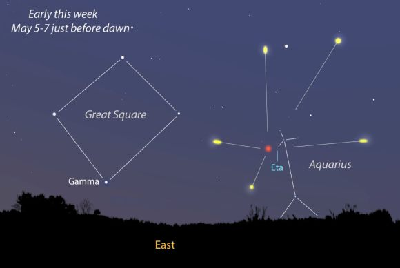 The Eta Aquarid meteor shower is active in early May and peaks before dawn on Tuesday and Wednesday May 6-7 this year. Watch for it before the start of morning twilight in the eastern sky. Created with Stellarium