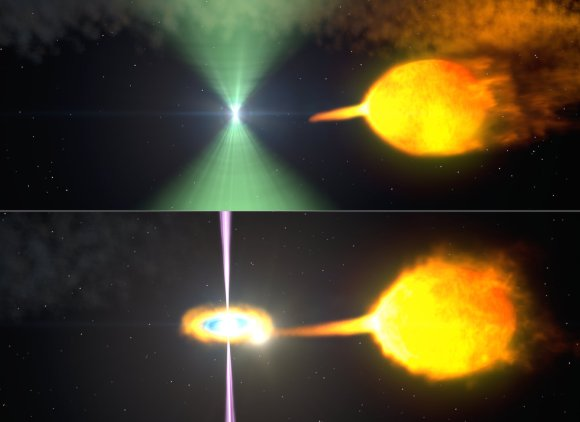 Artist's conception of pulsar J1023 before (top) and after the radio beacon (visible in green) disappeared. Credit:   NASA's Goddard Space Flight Center