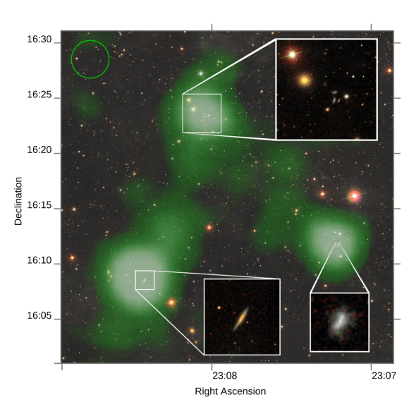 A stream of gas 2.6 million light-years long stretches in green across this picture. The insets are of galaxies in the neighborhood, while the green circle represents the Arecibo telescope beam. Credit: Rhys Taylor/Arecibo Galaxy Environment Survey/The Sloan Digital Sky Survey Collaboration