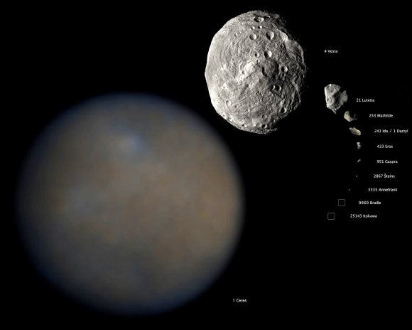 Ceres compared to asteroids visited to date, including Vesta, Dawn's mapping target in 2011. Image by NASA/ESA/JAXA. Compiled by Paul Schenck.