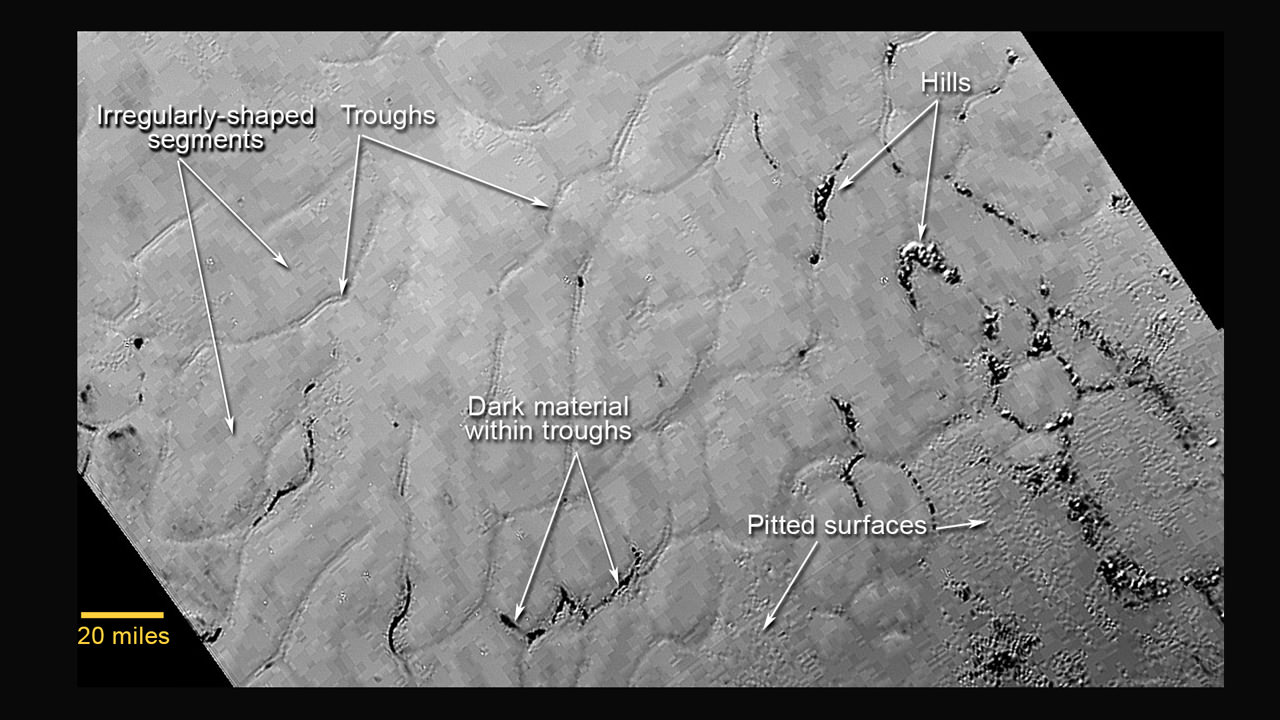 This annotated view of a portion of Pluto's Sputnik Planum (Sputnik Plain), named for Earth's first artificial satellite, shows an array of enigmatic features. The surface appears to be divided into irregularly shaped segments that are ringed by narrow troughs, some of which contain darker materials. Features that appear to be groups of mounds and fields of small pits are also visible. This image was acquired by the Long Range Reconnaissance Imager (LORRI) on July 14 from a distance of 48,000 miles (77,000 kilometers). Features as small as a half-mile (1 kilometer) across are visible. Credits: NASA/JHUAPL/SWRI