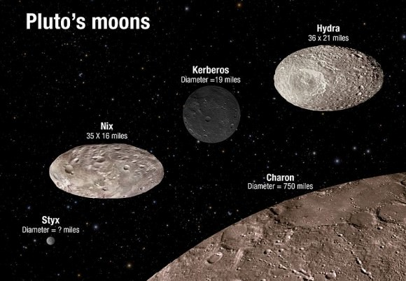 Artist's concept comparing the scale and brightness of the moons of Pluto. Credit: NASA/ESA/M. Showalter
