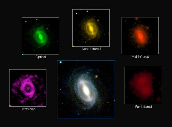 How a galaxy appears in different wavelengths of light. Based on the results of a recent study light from the nearby Universe is fading across all of these wavelengths. Credit: ICRAR/GAMA and ESO
