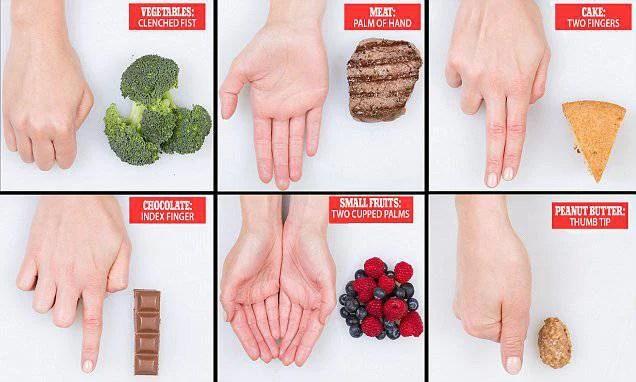 13 consigli di un dietologo per capire come dosare il cibo (FOTO)