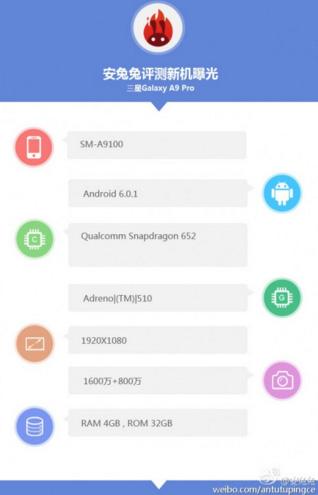 Galaxy A9 Pro-AnTuTu