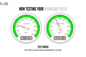 Google internet speeds