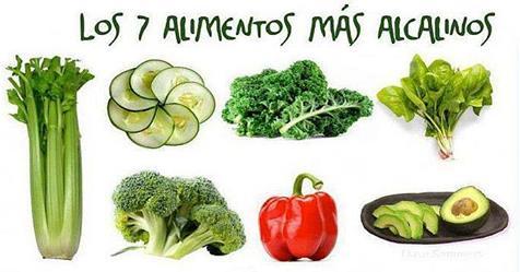 Beneficios de una dieta alcalina para la salud: Previene el cáncer!
