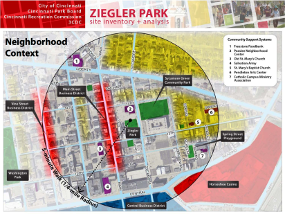 Ziegler Park Neighborhood Context