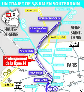 ligne 14 Paris : feu vert au prolongement de la ligne 14